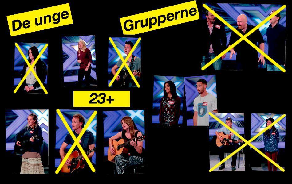 X Factor: Hvem tror du vinder?
